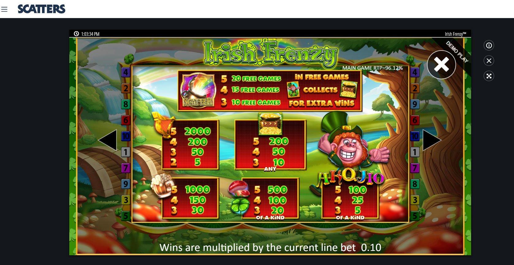 Irish Frenzy Online Slot - Scatters Online Casino