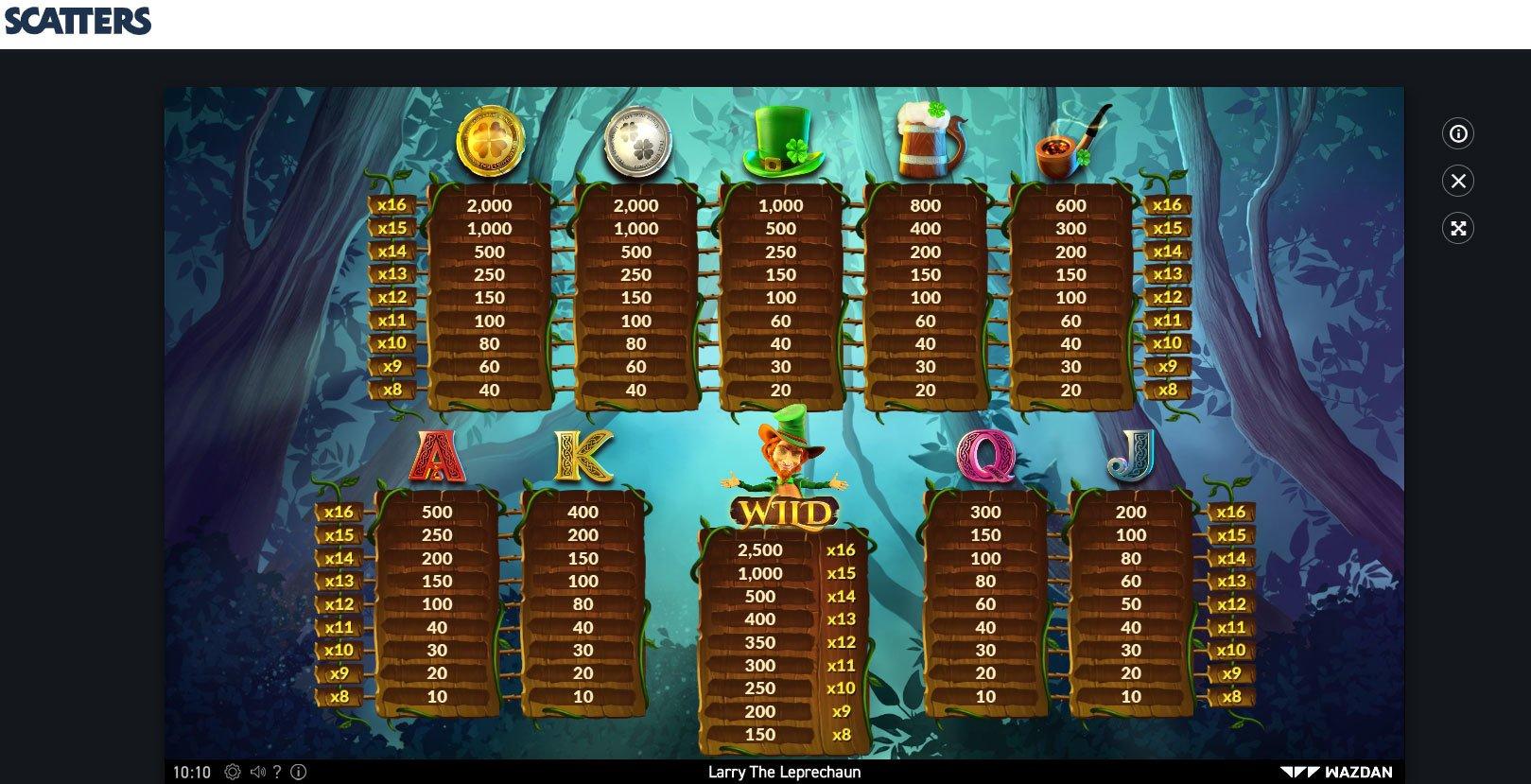 Larry the Leprechaun online slot Wazdan - Scatters Online Casino