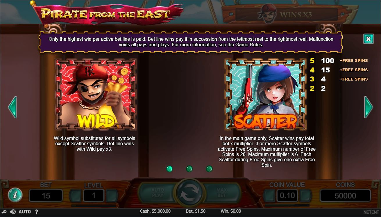 Pirates From The East Online Slot - Scatters Online Casino