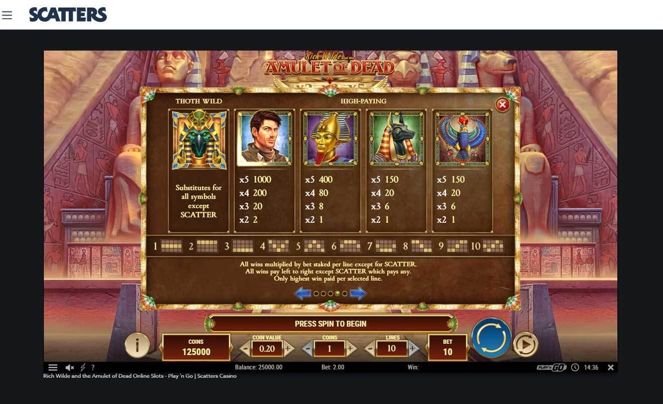 Rich Wilde Amulet of Death Slot Machine PayTable